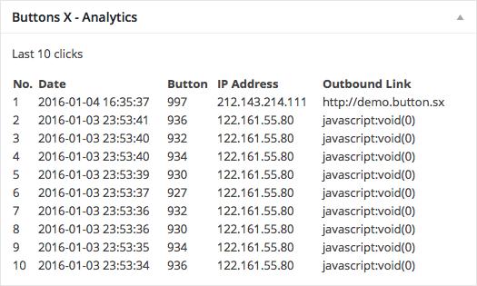Advanced Analytics - Dashboard Widget